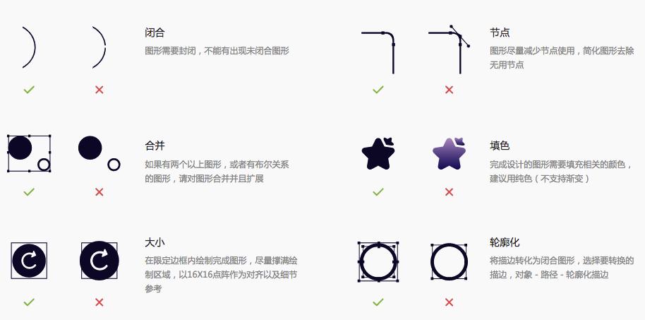 截图来自iconfont.cn